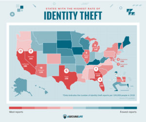 The Worst States for Identity Theft