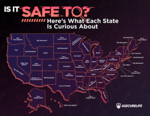 Is It Safe to Do That? Here's What Each State Is Curious About