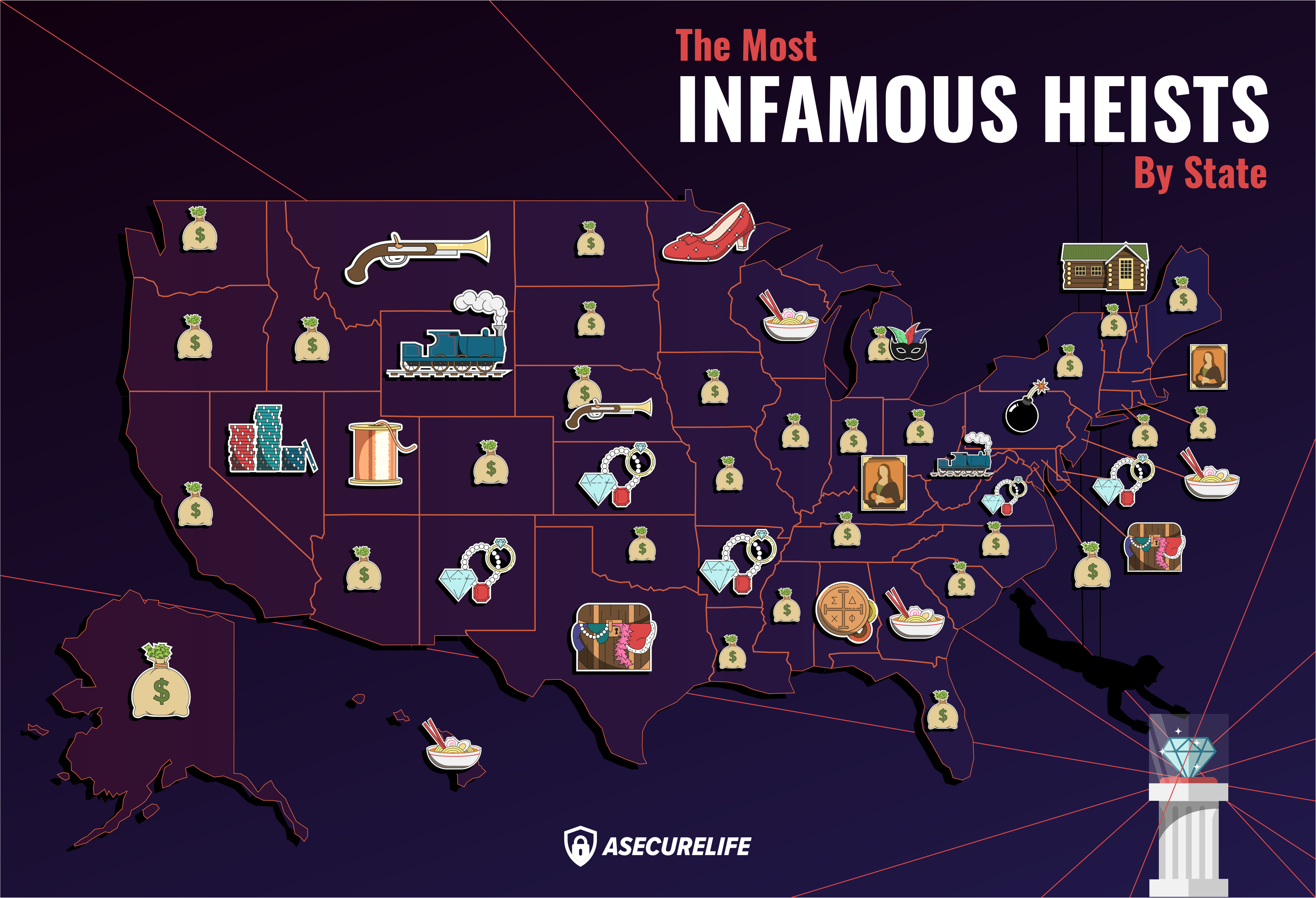The Most Infamous Heists by State