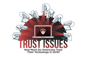 Trust Issues: New Survey Sheds Light on Americans' Biggest Security Concerns