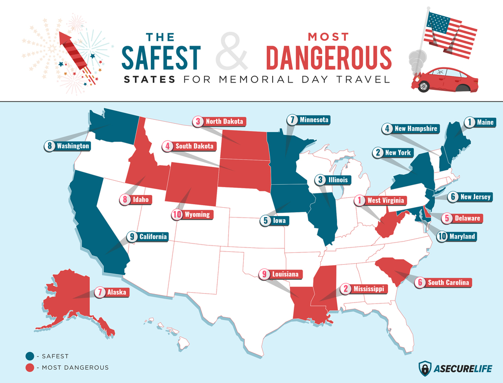 The Safest and Most Dangerous States to Travel for Memorial Day