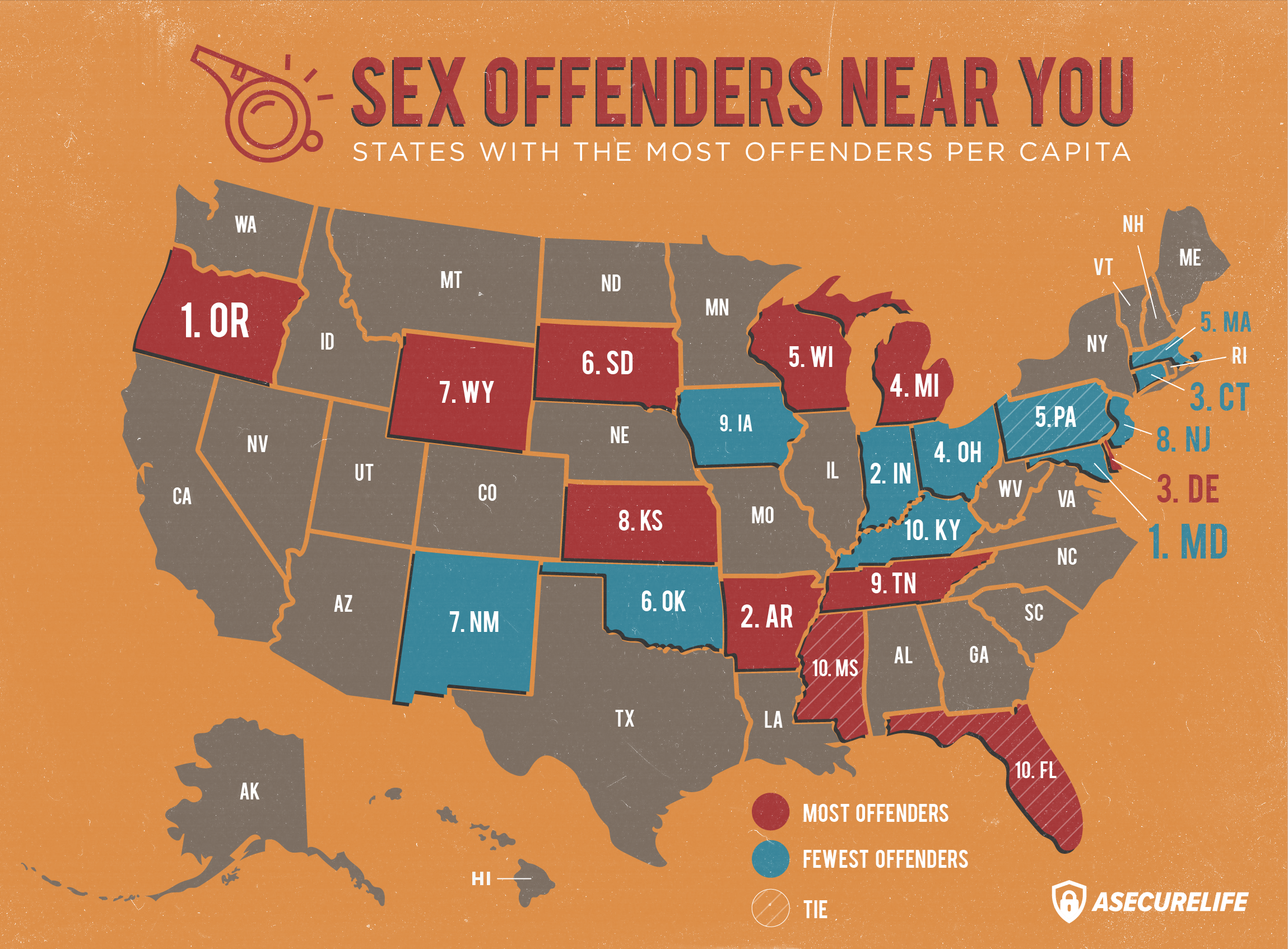 free sex offender list in your area