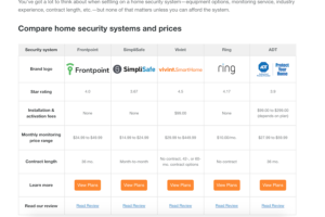 Home Security Systems Cost Comparison