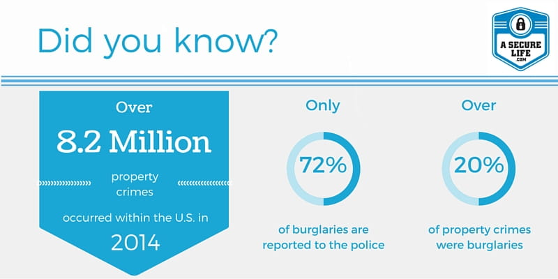 Security Stats & Facts (2)