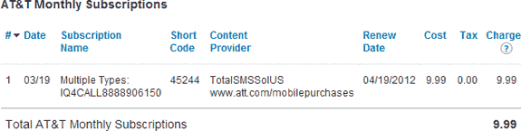 AT&T Monthly SMS Subscription Charges